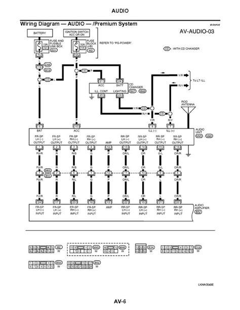 nissan x trail 2003 radio wiring diagram wiring library