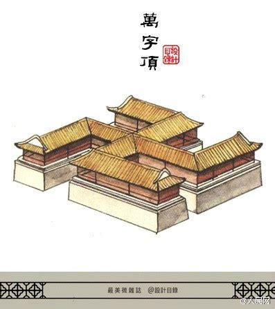 Roof Of Ancient Architectures S Daily