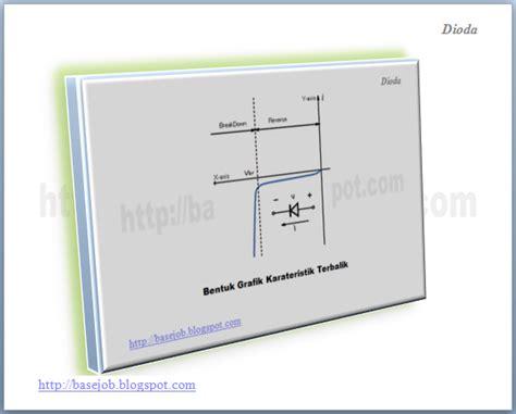 dioda vertikal basejob rangkaian dasar dioda