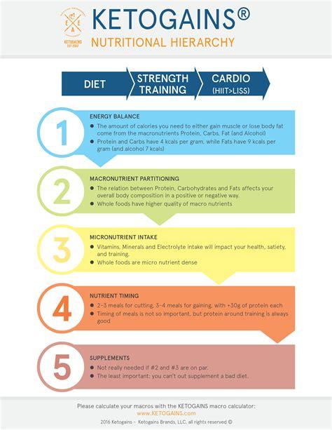 supplement reddit keto diet supplements reddit ketogenicdietpdf