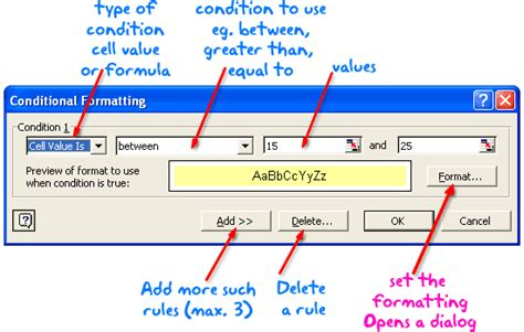 How To Use A For Mat by Excel Conditional Formatting Basics How To Use It