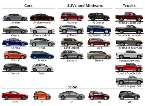 types of toyotas toyota models