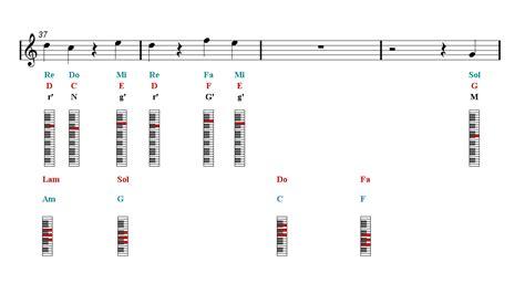 dua lipa ethnic background idgaf dua lipa piano chords piano sheet music easy music