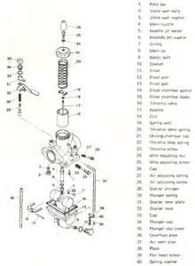 1974 yamaha 360 enduro wiring diagram 1974 get free image about wiring diagram