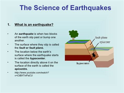 earthquake science the science of earthquakes