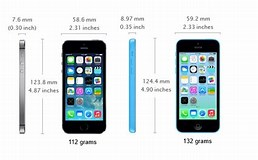 Image result for iPhone 5s Dimensions