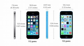 Image result for Is the iPhone 5 and 5s the same size?