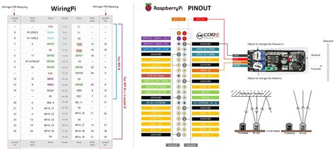 raspberry pi wiring diagram wiring diagram
