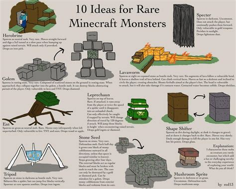 all minecraft mobs drawings what should they add into minecraft new original mobs
