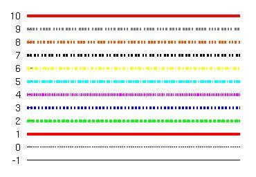 gnuplot line color gnuplot postscript e