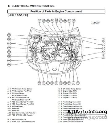 honda city wiring diagram pdf honda wiring diagram