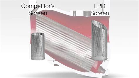 astm 316 cylinder screen strainer re engineered re designed low pressure drop lpd y strainer filter provides significant energy