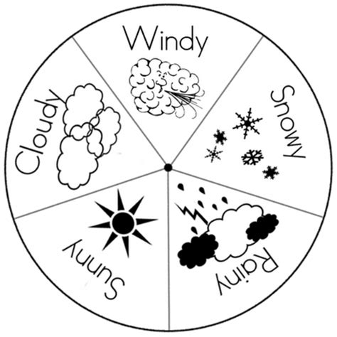 weather coloring pages for preschool bilingual al yussana weather wheels