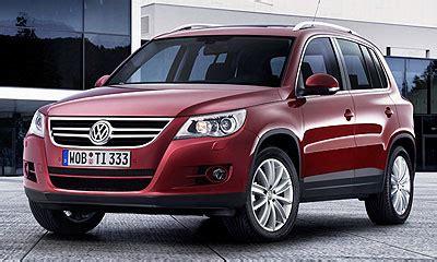 volkswagen tiguan 2013 price volkswagen tiguan in india 2013 review price