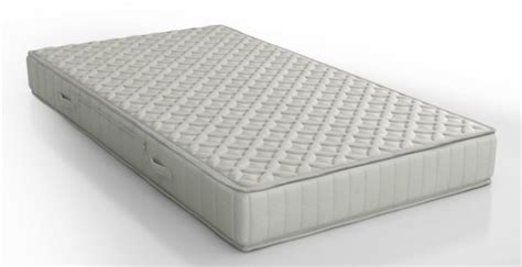Which Brand Of Mattress Is Best by India S Top 10 Best Selling Mattress Brands 2017