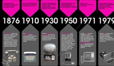 tostadora quien la invento historia de las comunicaciones
