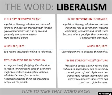 Libertarian Also Search For Liberalism Ain T What It Used To Be Don T Let Democrats Hide This Word