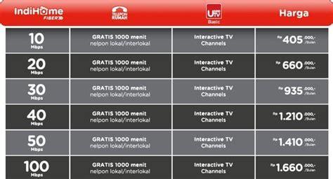 Harga Channel Indihome update baru harga paket indihome fiber november 2016