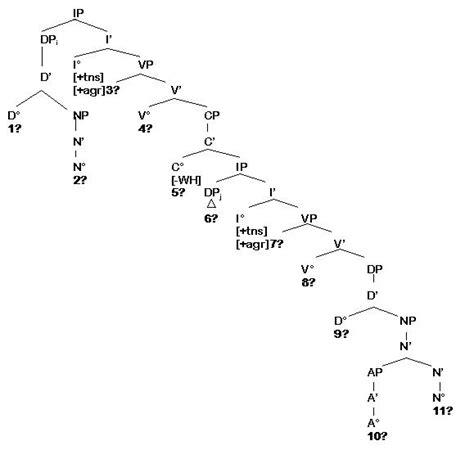 Syntax Tree Drawer by Syntax Tree Diagram Wiring Diagram Schemes