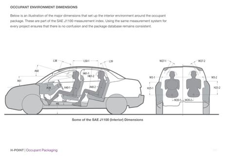book review  point  digital edition car body design