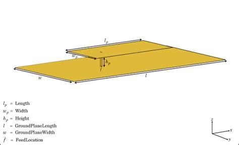 create microstrip patch antenna matlab