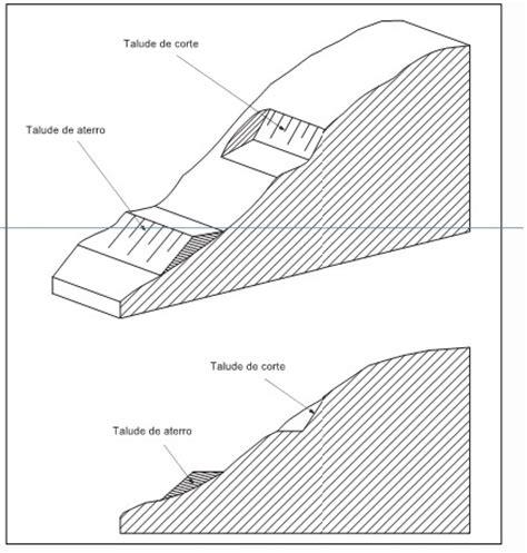 Desenhar Planta Baixa Online desmatamento qualidadeonline s blog p 225 gina 2