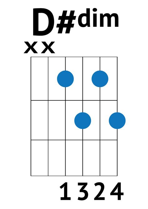 you ain t going nowhere strumming pattern it ain t me guitar tutorial good guitarist