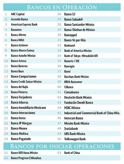 bancos mexico 191 qu 233 bancos operan en m 233 xico la economia