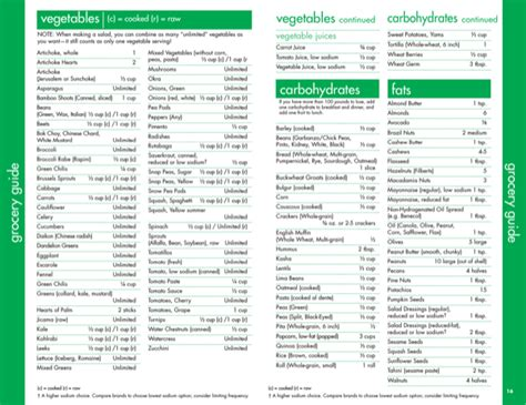 nutrisystem printable meal planner download sle daily meal planner for free page 17