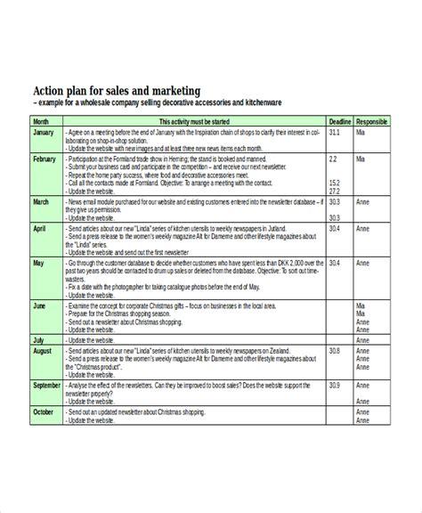 25 sales plan examples