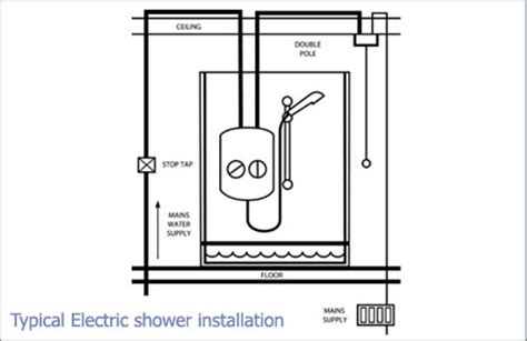 new team showers co uk how to install an electric shower