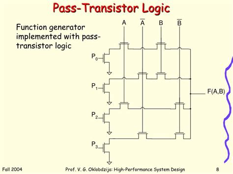 pass transistor or gate pass transistor or gate 28 images cmos circuit and logic design ppt transistors how are