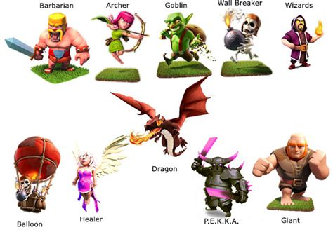 clash of clan troop photo list of troops available in clash of clans