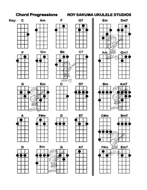 the gallery for gt ukulele em7