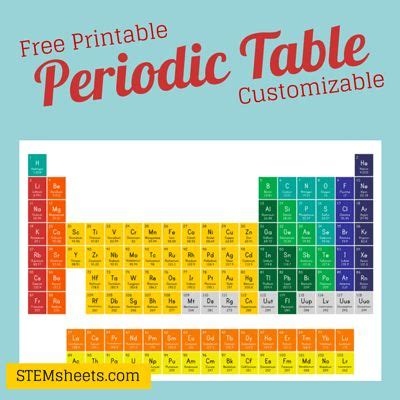 printable periodic table for students free printable periodic table and science on pinterest