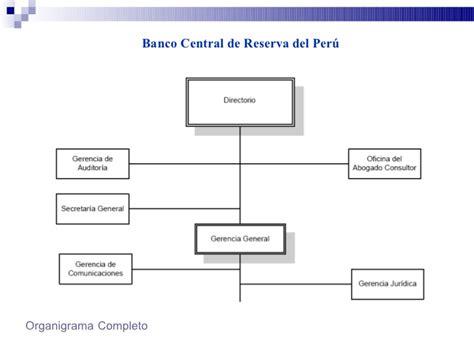 organigrama de banco organigrama del banco de credito del peru requisitos de