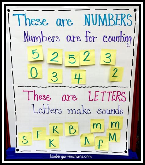Letter To Number teaching kindergartners how to write a sentence