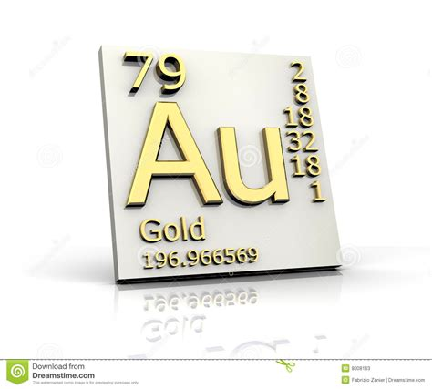 Periodic Table Gold by Gold Form Periodic Table Of Elements Stock Photos Image