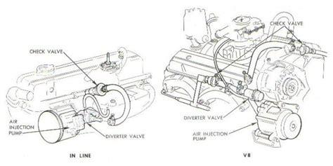 service manuals schematics 1968 chevrolet camaro transmission control steve s camaro parts 1967 1969 camaro emission systems steve s camaro parts