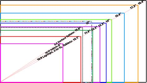 how to show dimensions display specs of laptop 2 in 1 and tablet pcs explained laptoping windows laptop tablet