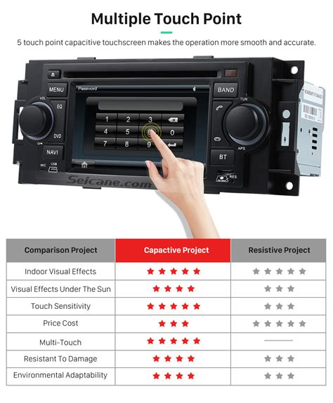 automotive repair manual 2008 jeep commander navigation system hd touch screen auto a v gps navigation system for 2006 2007 2008 jeep commander compass with