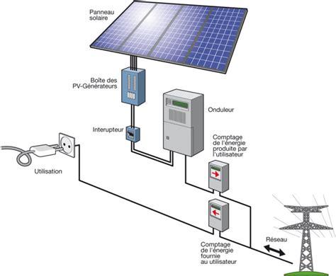 bureau d 騁ude photovoltaique nakki fuel saver vente et installation de panneaux