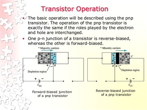 transistor gate operation transistor gate operation 28 images mosfets mosfets ece ppt bjt field effect transistors