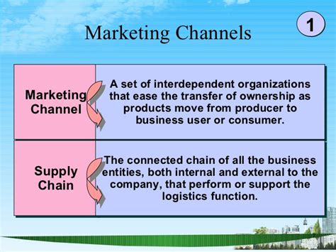 Mb2 Marketing Functions Producers Mba Research by Marketing Channels Scm Ppt Bec Doms Bagalkot Mba