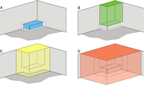 dimensioni bagno turco bagno turco dimensioni cabine doccia multifunzione box
