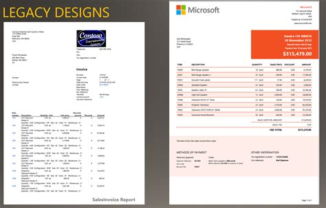 install report design templates finance operations