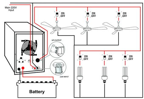 ups inverter urdu guide for india pakistan and