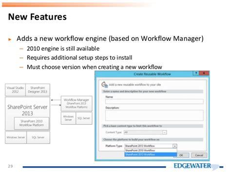asp net workflow designer asp net workflow engine 28 images fixing blank