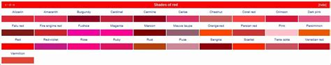 shades of red names names of shades of red www pixshark com images