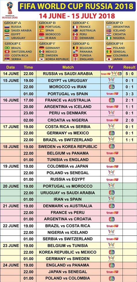 world cup 2018 schedule fifa world cup russia 2018 schedules results pattaya mail
